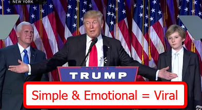 Trump - Simple & Emotional = Viral