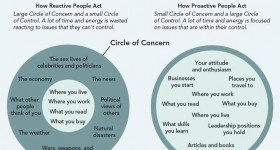 circle-concern