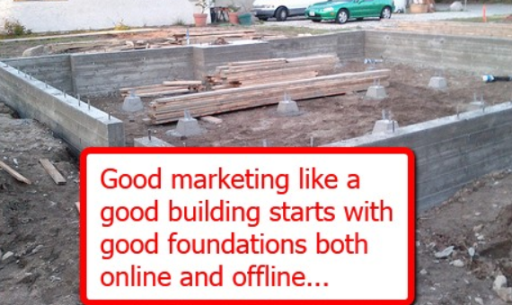 marketing-foundations